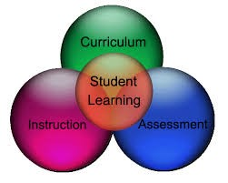 curriculum and instruction hazlehurst city school district